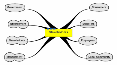 Image_Stakeholders